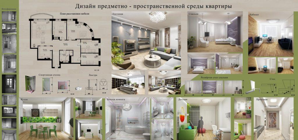 Дизайн проект-квартиры